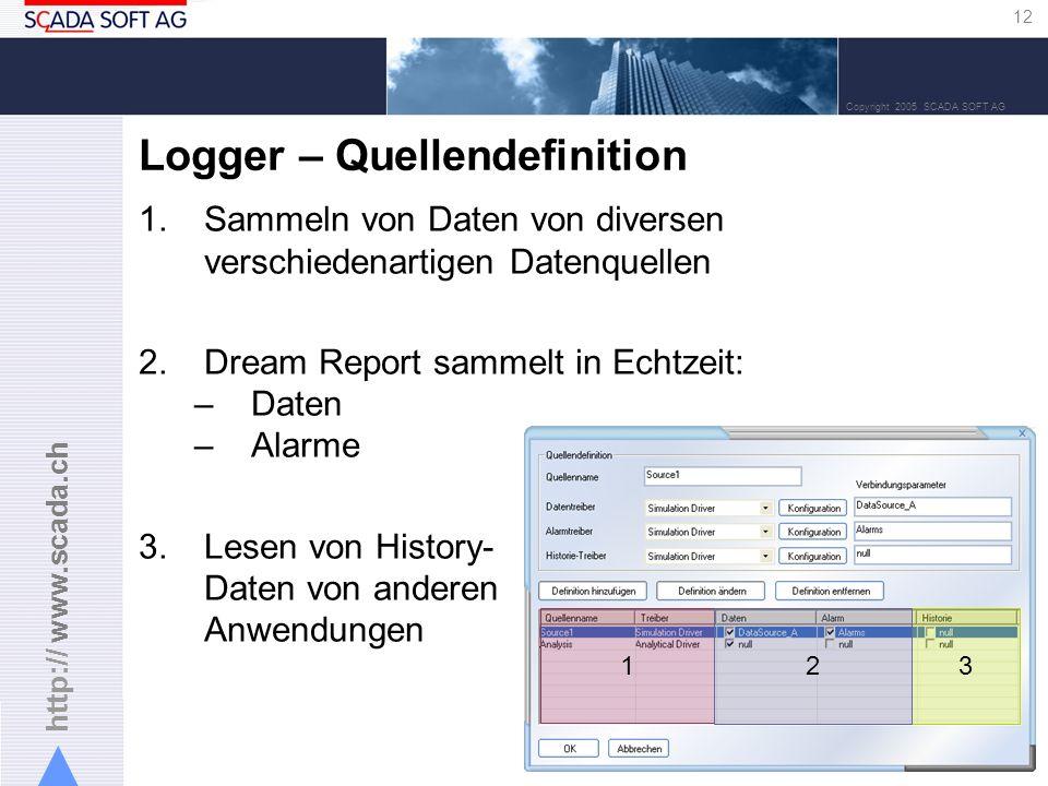http:// www.scada.ch 12 Copyright 2005 SCADA SOFT AG Logger – Quellendefinition 1.
