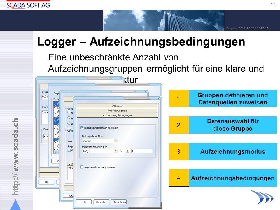 http:// www.scada.ch 14 Copyright 2005 SCADA SOFT AG Logger – Aufzeichnungsbedingungen Eine unbeschränkte Anzahl von Aufzeichnungsgruppen ermöglicht f