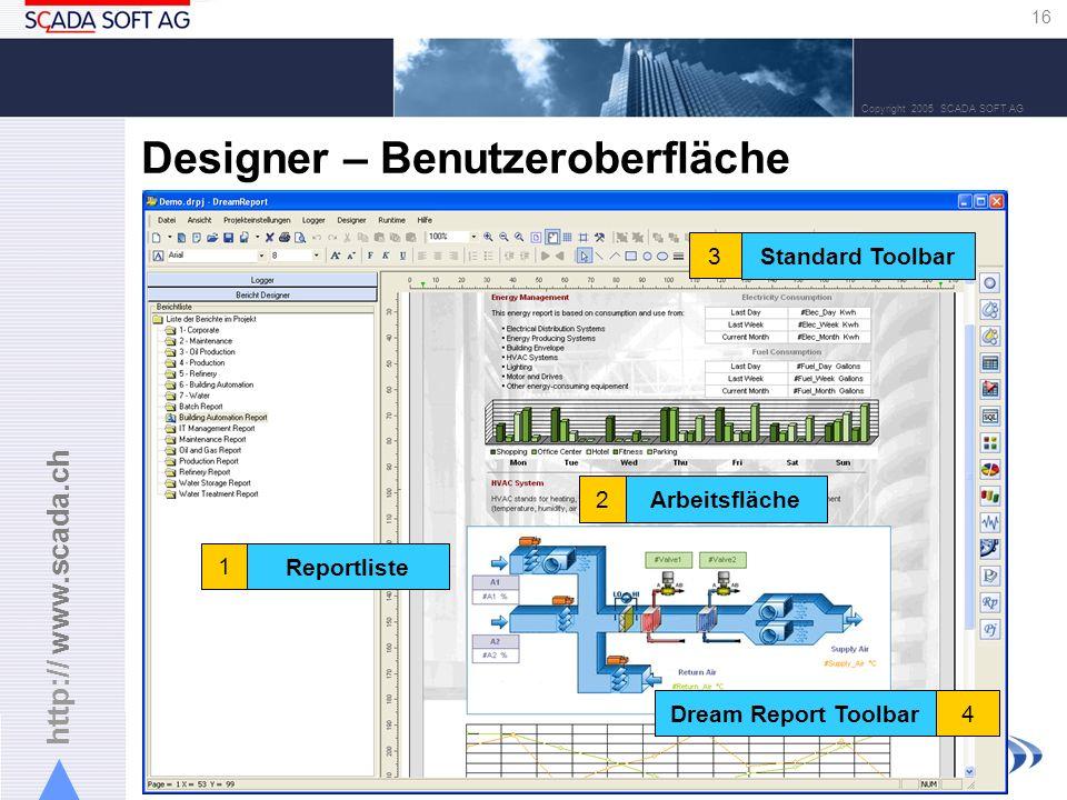http:// www.scada.ch 16 Copyright 2005 SCADA SOFT AG Designer – Benutzeroberfläche Reportliste 1 Arbeitsfläche 2 Standard Toolbar 3 Dream Report Toolb