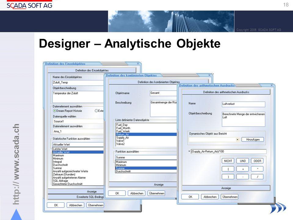 http:// www.scada.ch 18 Copyright 2005 SCADA SOFT AG Designer – Analytische Objekte