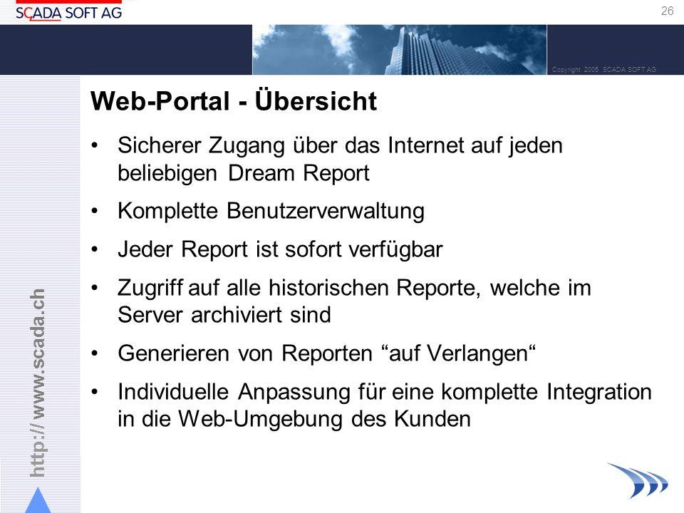http:// www.scada.ch 26 Copyright 2005 SCADA SOFT AG Web-Portal - Übersicht Sicherer Zugang über das Internet auf jeden beliebigen Dream Report Komple