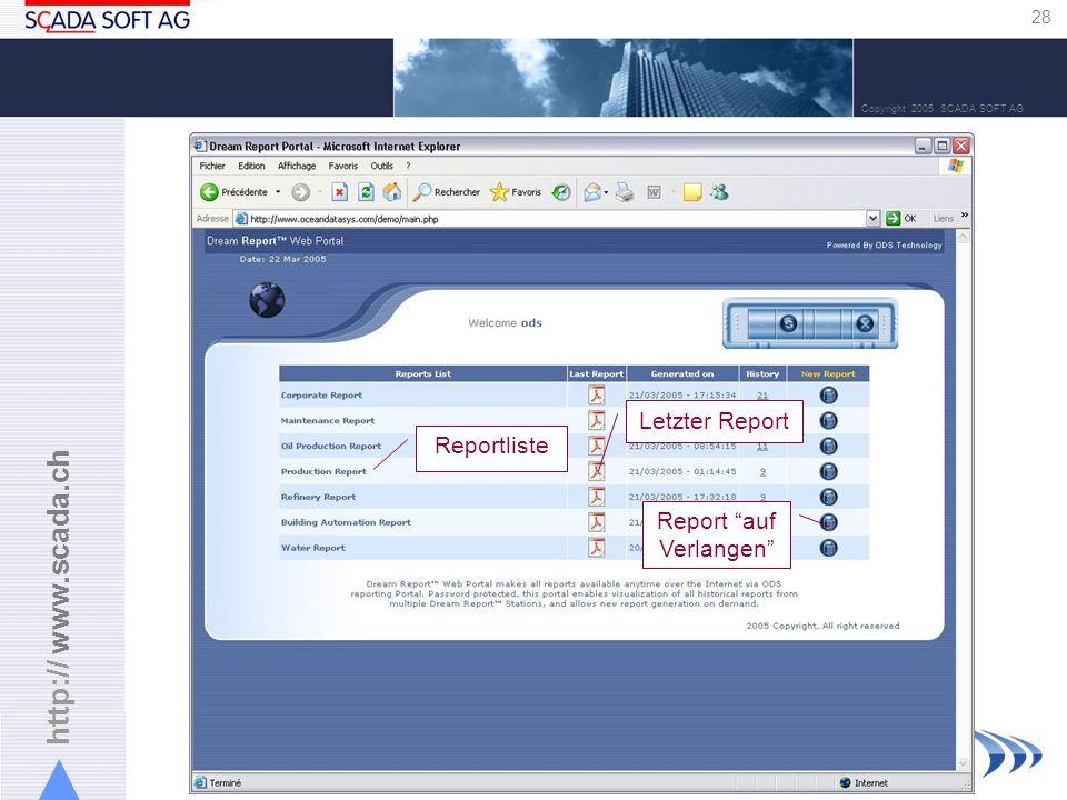 http:// www.scada.ch 28 Copyright 2005 SCADA SOFT AG Reportliste Letzter Report Report auf Verlangen