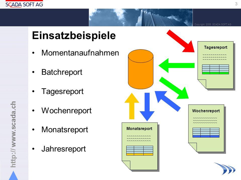 http:// www.scada.ch 3 Copyright 2005 SCADA SOFT AG Einsatzbeispiele Momentanaufnahmen Batchreport Tagesreport Wochenreport Monatsreport Jahresreport