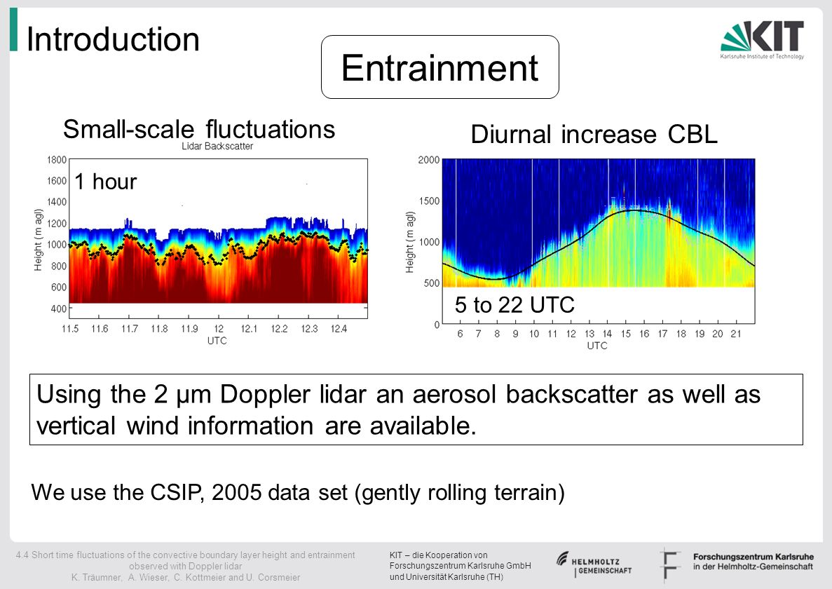 KIT – die Kooperation von Forschungszentrum Karlsruhe GmbH und Universität Karlsruhe (TH) 4.4 Short time fluctuations of the convective boundary layer height and entrainment observed with Doppler lidar K.
