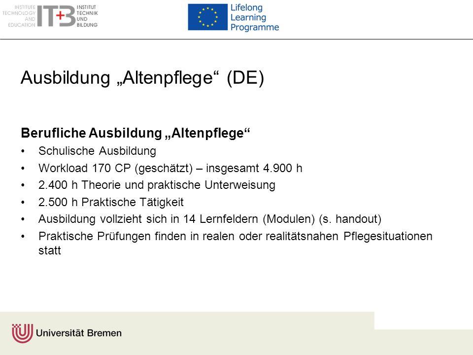 Ausbildung Altenpflege (DE) Berufliche Ausbildung Altenpflege Schulische Ausbildung Workload 170 CP (geschätzt) – insgesamt 4.900 h 2.400 h Theorie un