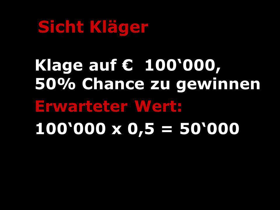 Sicht Kläger Klage auf 100000, 50% Chance zu gewinnen Erwarteter Wert: 100000 x 0,5 = 50000