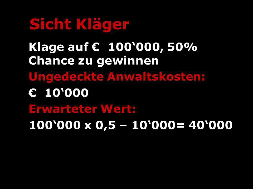 Sicht Kläger Klage auf 100000, 50% Chance zu gewinnen Ungedeckte Anwaltskosten: 10000 Erwarteter Wert: 100000 x 0,5 – 10000= 40000