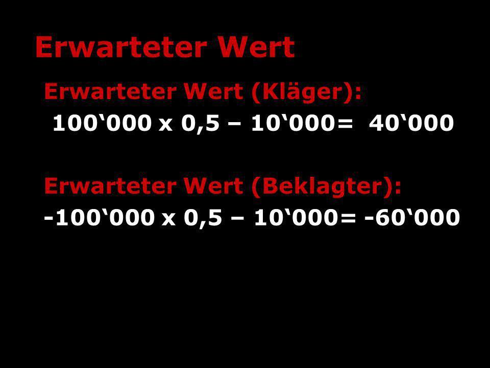 Erwarteter Wert Erwarteter Wert (Kläger): 100000 x 0,5 – 10000= 40000 Erwarteter Wert (Beklagter): -100000 x 0,5 – 10000= -60000