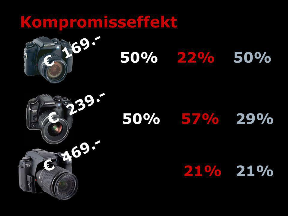 Kompromisseffekt 169.- 239.- 469.- 50% 22% 57% 21% 50% 29% 21%