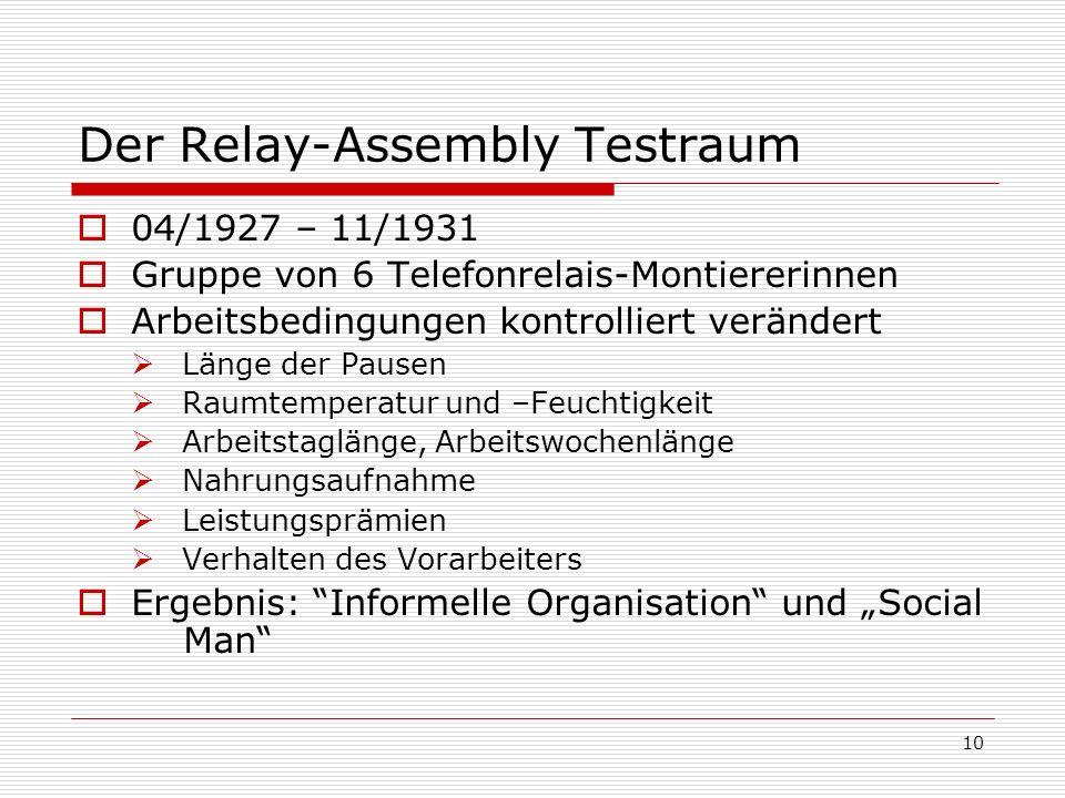 10 Der Relay-Assembly Testraum 04/1927 – 11/1931 Gruppe von 6 Telefonrelais-Montiererinnen Arbeitsbedingungen kontrolliert verändert Länge der Pausen