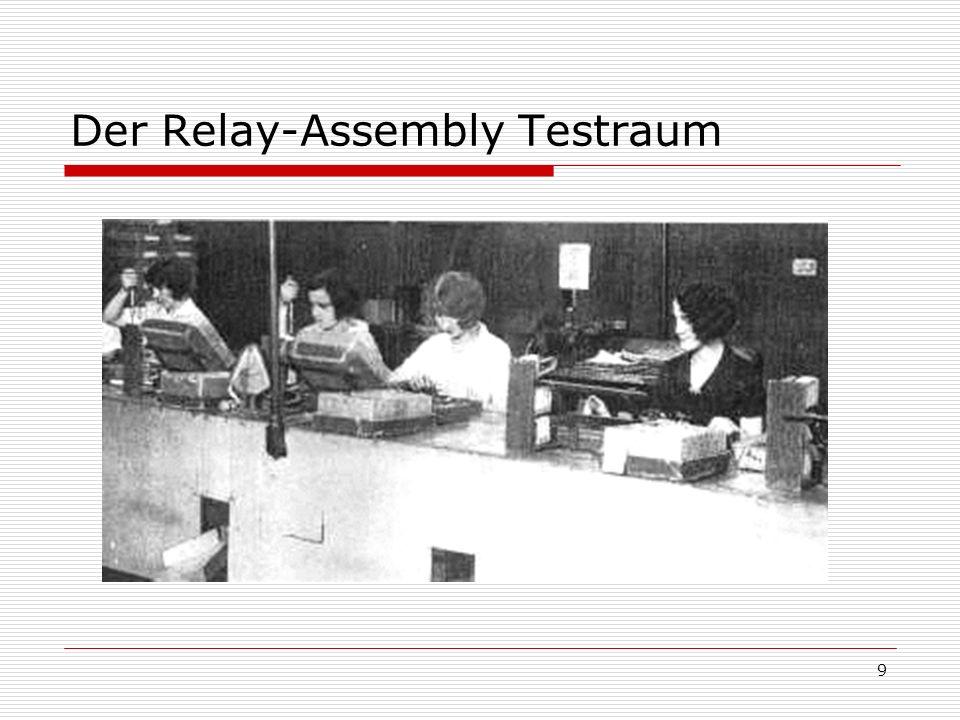 10 Der Relay-Assembly Testraum 04/1927 – 11/1931 Gruppe von 6 Telefonrelais-Montiererinnen Arbeitsbedingungen kontrolliert verändert Länge der Pausen Raumtemperatur und –Feuchtigkeit Arbeitstaglänge, Arbeitswochenlänge Nahrungsaufnahme Leistungsprämien Verhalten des Vorarbeiters Ergebnis: Informelle Organisation und Social Man