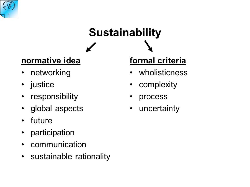 Sustainability normative idea networking justice responsibility global aspects future participation communication sustainable rationality formal criteria wholisticness complexity process uncertainty 1