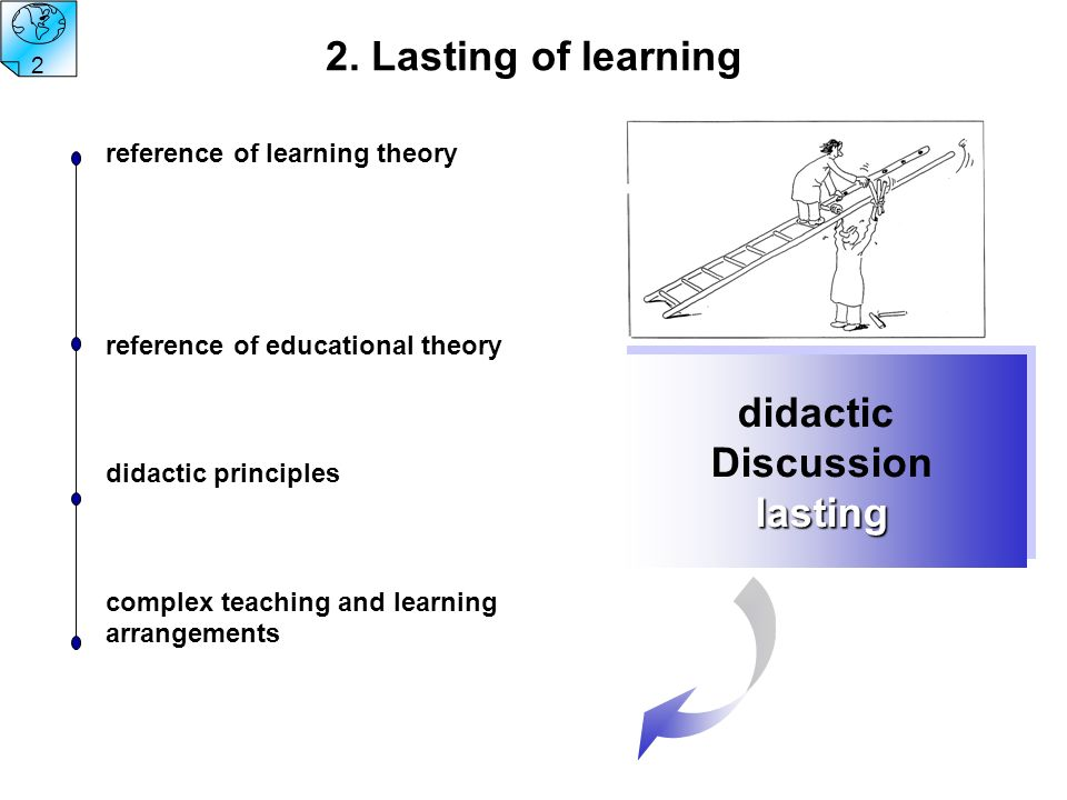reference of learning theory reference of educational theory didactic principles complex teaching and learning arrangements didactic Discussionlasting