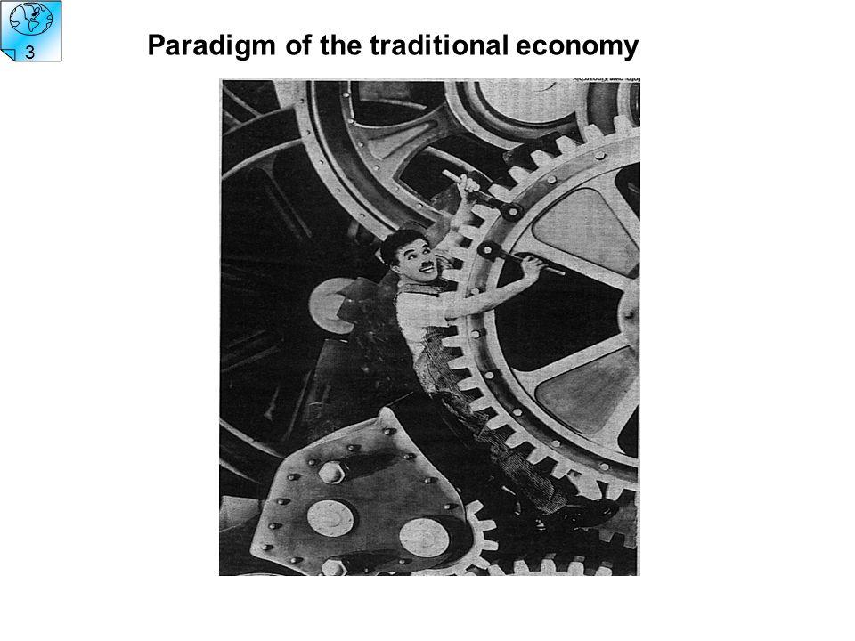 3 Paradigm of the traditional economy