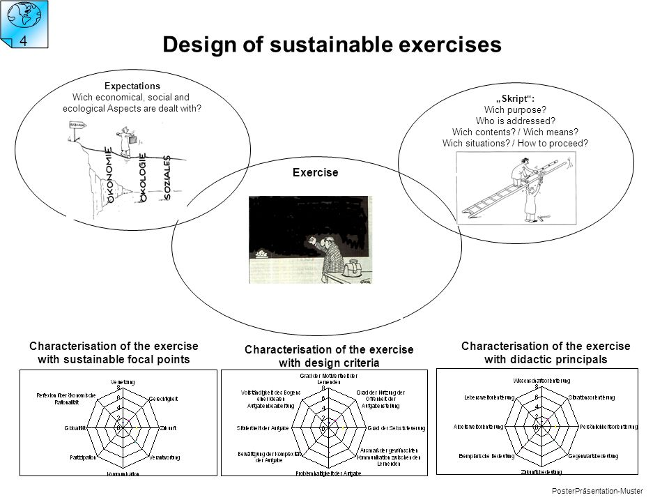 Exercise Expectations Wich economical, social and ecological Aspects are dealt with? Skript: Wich purpose? Who is addressed? Wich contents? / Wich mea