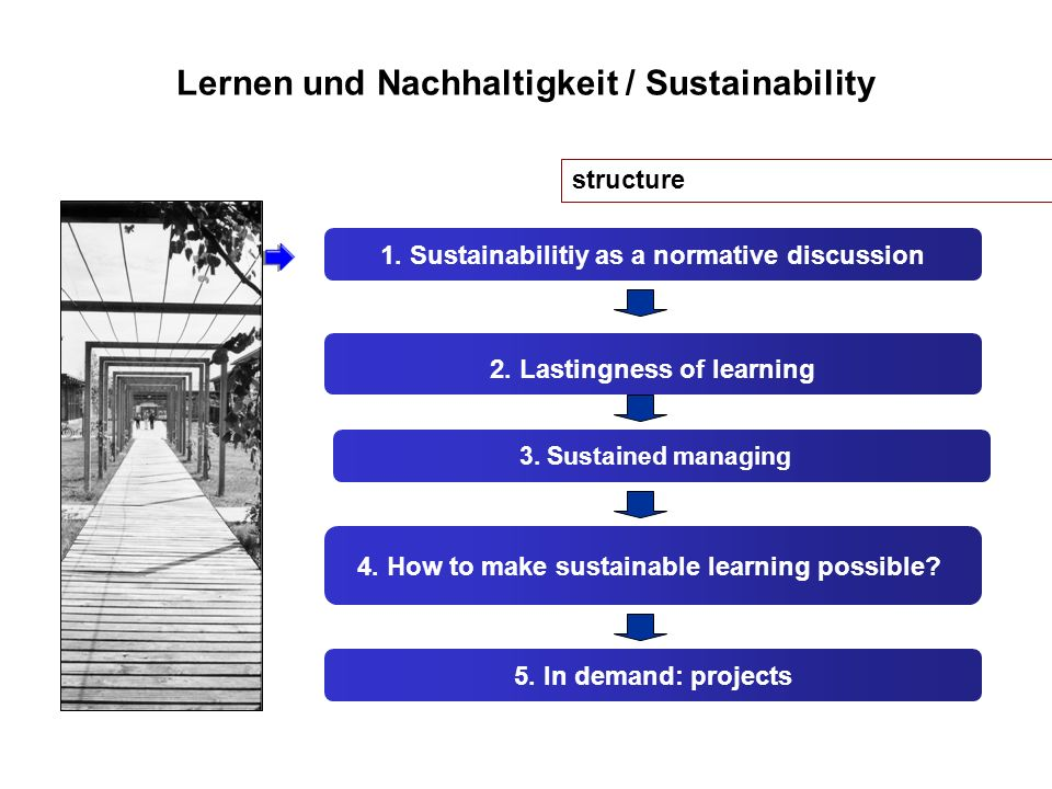 structure 1. Sustainabilitiy as a normative discussion 2.
