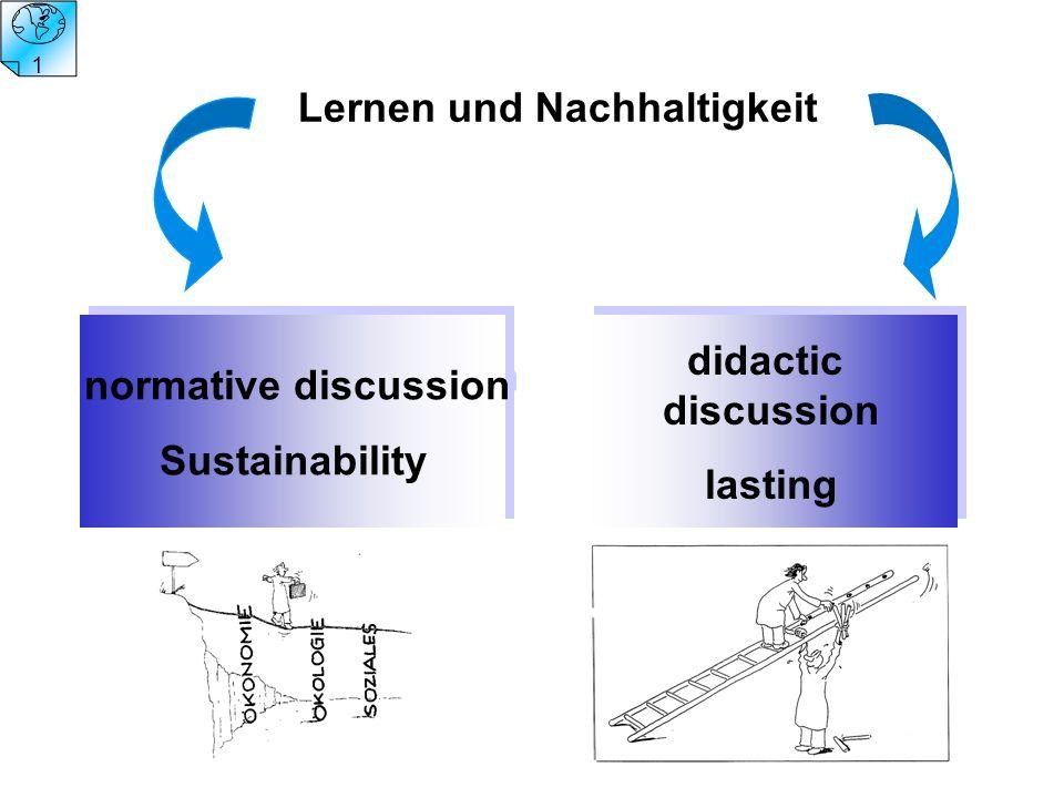 Sustainability as an regulative idea ….….