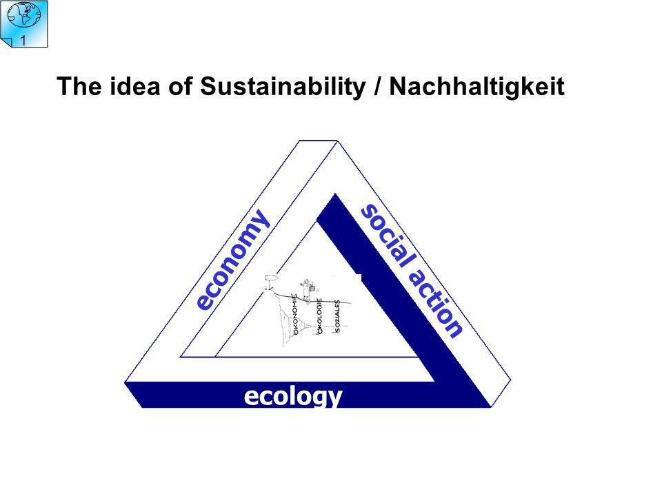 ecology economy social action The idea of Sustainability / Nachhaltigkeit 1