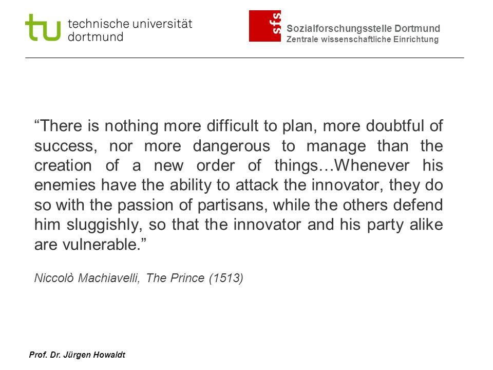 Sozialforschungsstelle Dortmund Zentrale wissenschaftliche Einrichtung Prof. Dr. Jürgen Howaldt There is nothing more difficult to plan, more doubtful