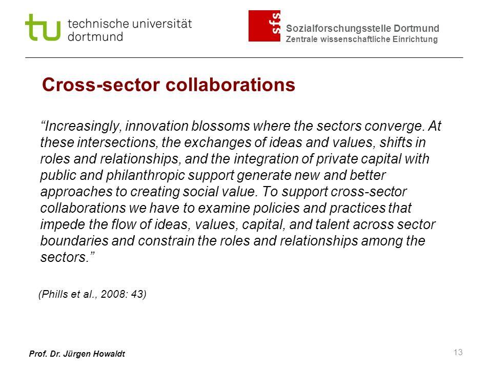 Sozialforschungsstelle Dortmund Zentrale wissenschaftliche Einrichtung Prof. Dr. Jürgen Howaldt Cross-sector collaborations Increasingly, innovation b