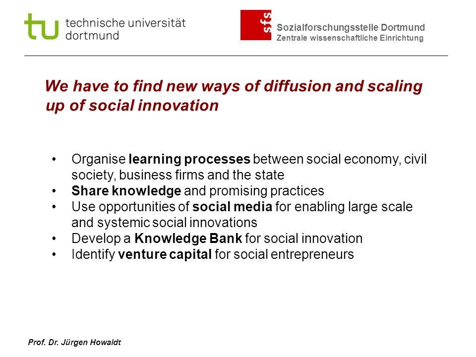 Sozialforschungsstelle Dortmund Zentrale wissenschaftliche Einrichtung Prof. Dr. Jürgen Howaldt We have to find new ways of diffusion and scaling up o