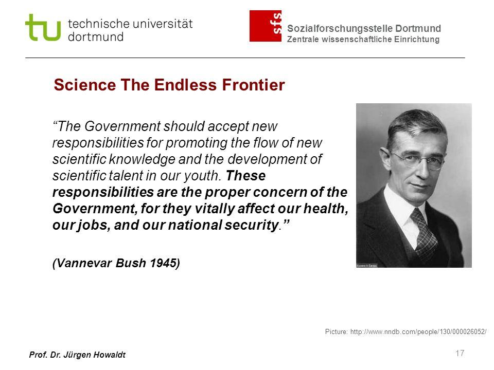 Sozialforschungsstelle Dortmund Zentrale wissenschaftliche Einrichtung Prof. Dr. Jürgen Howaldt Science The Endless Frontier The Government should acc