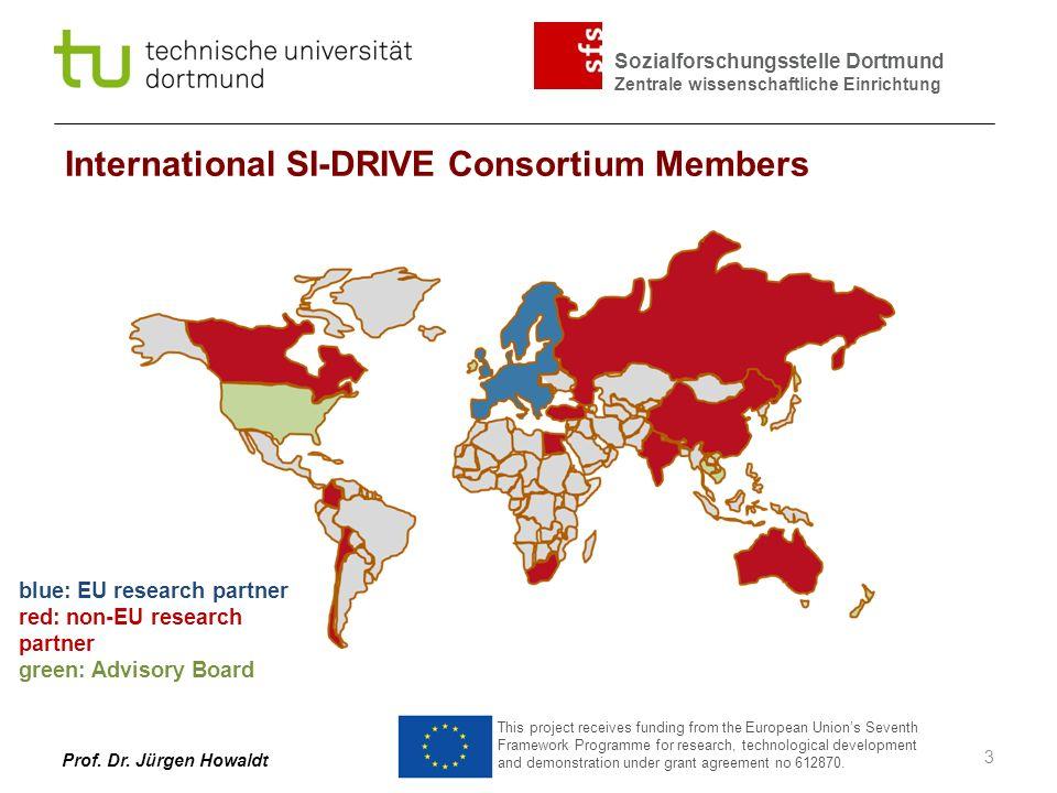 Sozialforschungsstelle Dortmund Zentrale wissenschaftliche Einrichtung Prof. Dr. Jürgen Howaldt International SI-DRIVE Consortium Members blue: EU res