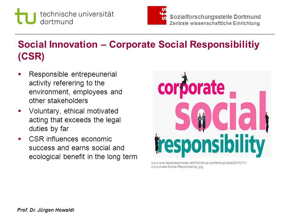Sozialforschungsstelle Dortmund Zentrale wissenschaftliche Einrichtung Prof. Dr. Jürgen Howaldt Social Innovation – Corporate Social Responsibilitiy (