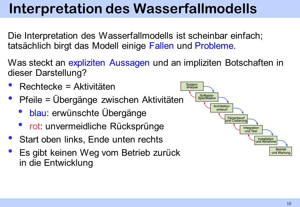 Interpretation des Wasserfallmodells Die Interpretation des Wasserfallmodells ist scheinbar einfach; tatsächlich birgt das Modell einige Fallen und Pr