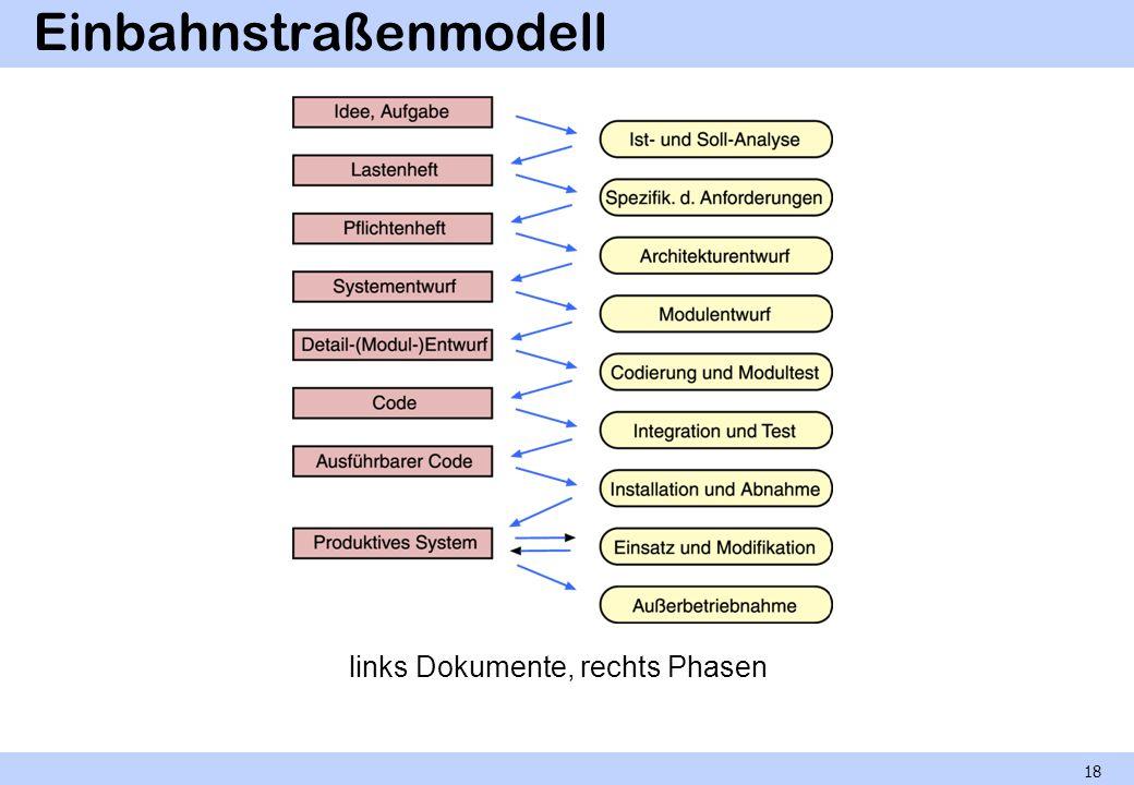 Einbahnstraßenmodell links Dokumente, rechts Phasen 18