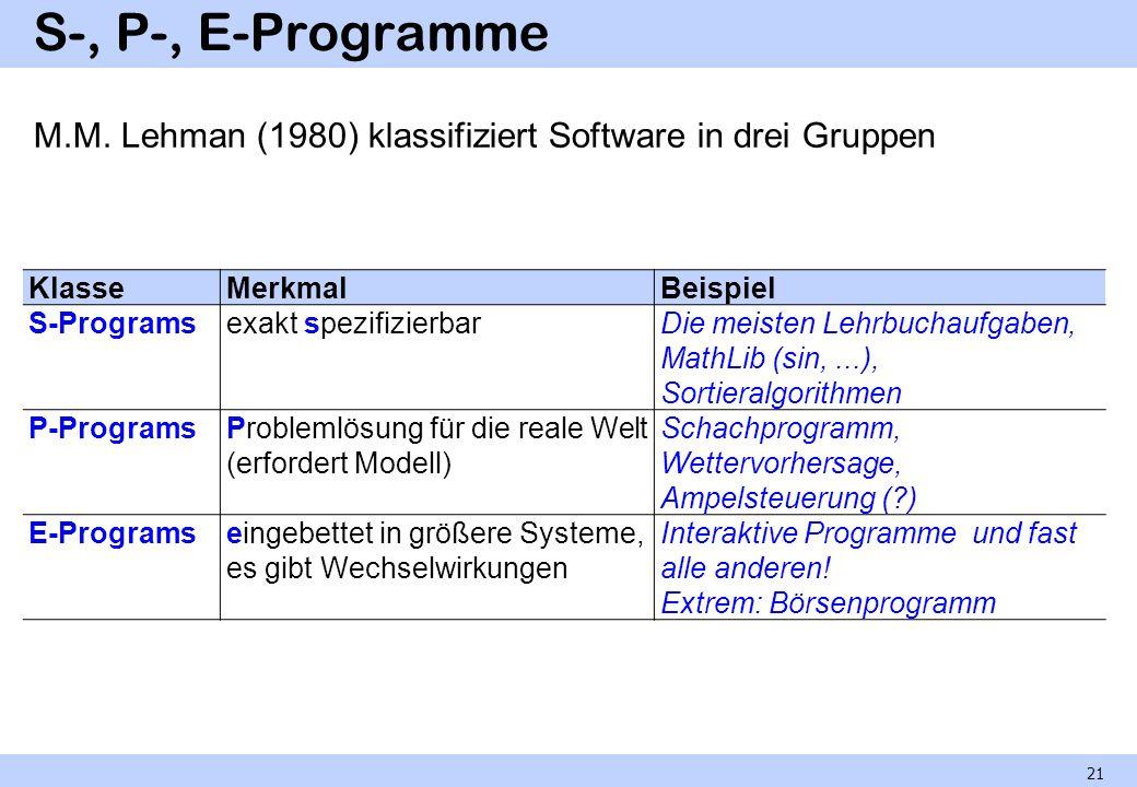 S-, P-, E-Programme M.M. Lehman (1980) klassifiziert Software in drei Gruppen 21 KlasseMerkmalBeispiel S-Programsexakt spezifizierbarDie meisten Lehrb