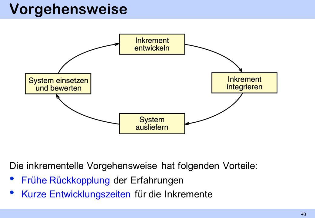 Vorgehensweise Die inkrementelle Vorgehensweise hat folgenden Vorteile: Frühe Rückkopplung der Erfahrungen Kurze Entwicklungszeiten für die Inkremente