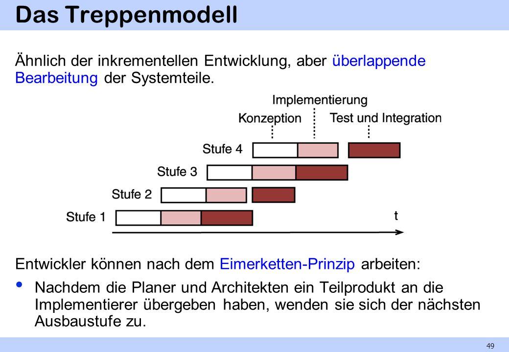 Das Treppenmodell Ähnlich der inkrementellen Entwicklung, aber überlappende Bearbeitung der Systemteile. Entwickler können nach dem Eimerketten-Prinzi