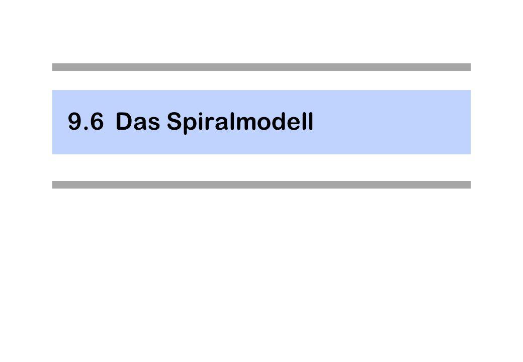 9.6Das Spiralmodell