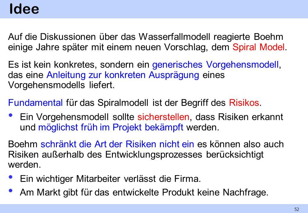 Idee Auf die Diskussionen über das Wasserfallmodell reagierte Boehm einige Jahre später mit einem neuen Vorschlag, dem Spiral Model. Es ist kein konkr