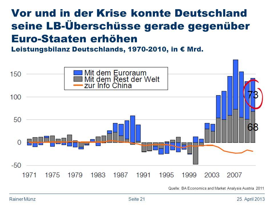 Seite 2125. April 2013Rainer Münz Vor und in der Krise konnte Deutschland seine LB-Überschüsse gerade gegenüber Euro-Staaten erhöhen Leistungsbilanz D