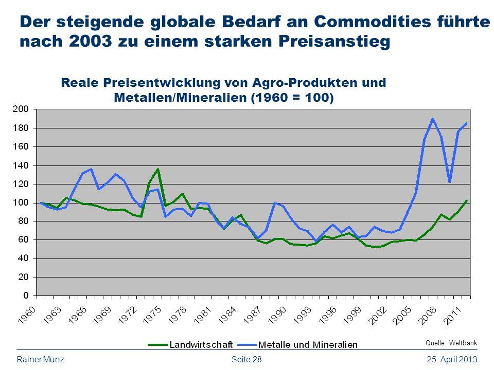 Seite 2825. April 2013Rainer Münz Der steigende globale Bedarf an Commodities führte nach 2003 zu einem starken Preisanstieg Reale Preisentwicklung vo
