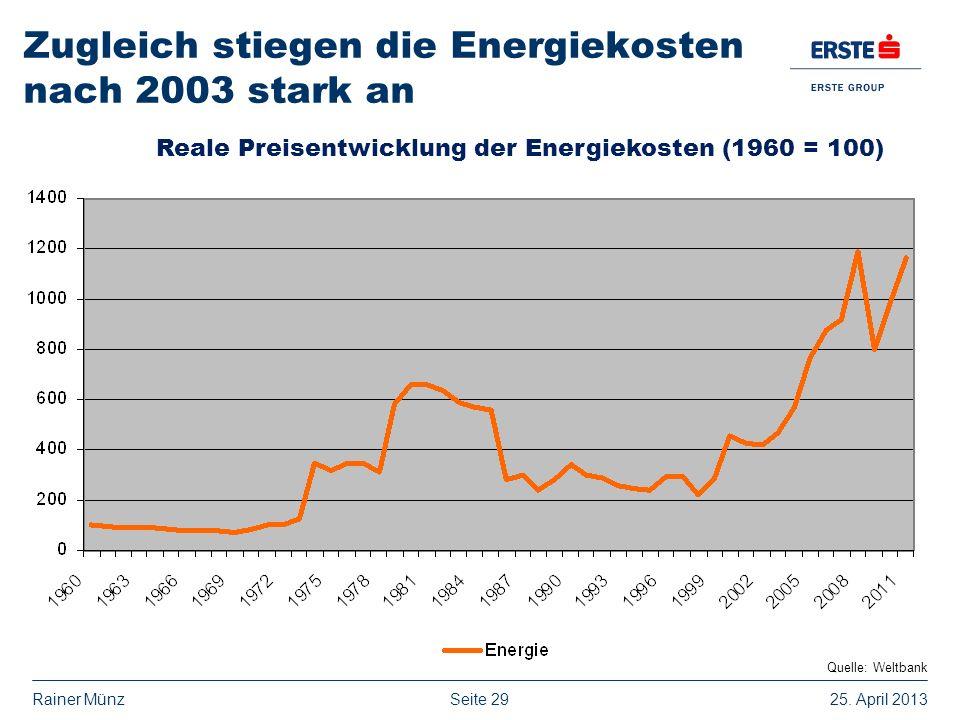 Seite 2925. April 2013Rainer Münz Zugleich stiegen die Energiekosten nach 2003 stark an Reale Preisentwicklung der Energiekosten (1960 = 100) Quelle: