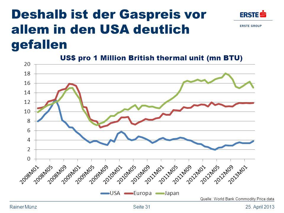 Seite 3125. April 2013Rainer Münz Deshalb ist der Gaspreis vor allem in den USA deutlich gefallen Quelle: World Bank Commodity Price data US$ pro 1 Mi