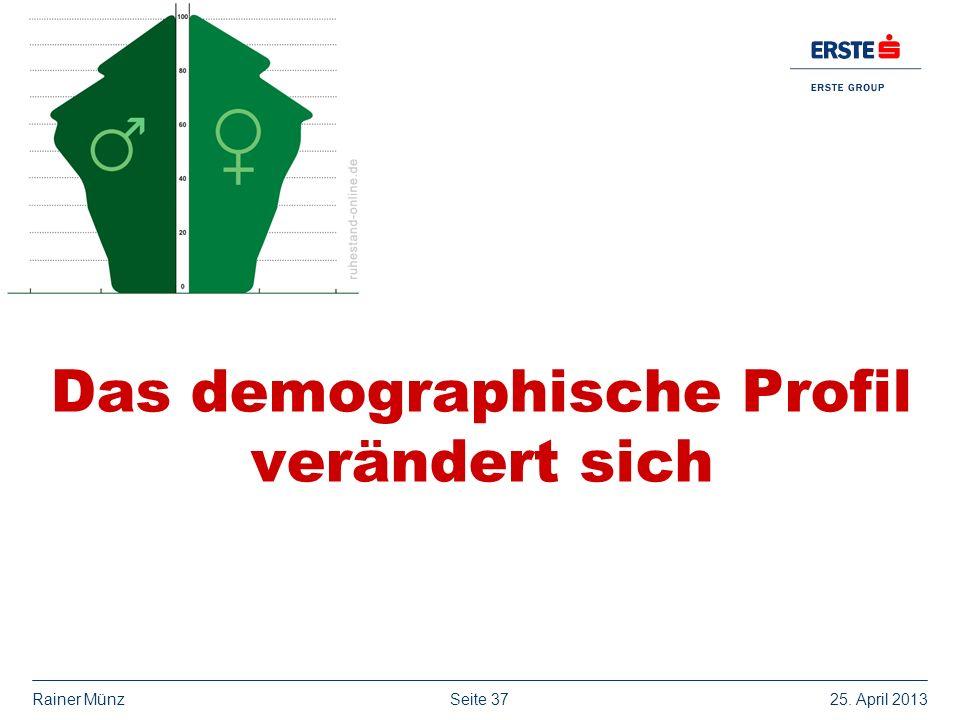 Seite 3725. April 2013Rainer Münz Das demographische Profil verändert sich
