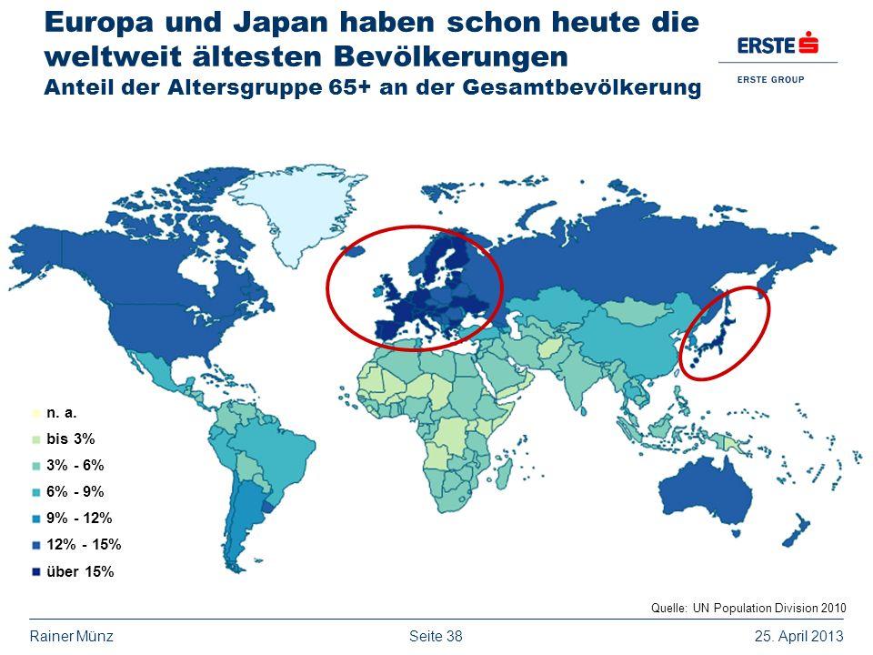 Seite 3825. April 2013Rainer Münz Europa und Japan haben schon heute die weltweit ältesten Bevölkerungen Anteil der Altersgruppe 65+ an der Gesamtbevö
