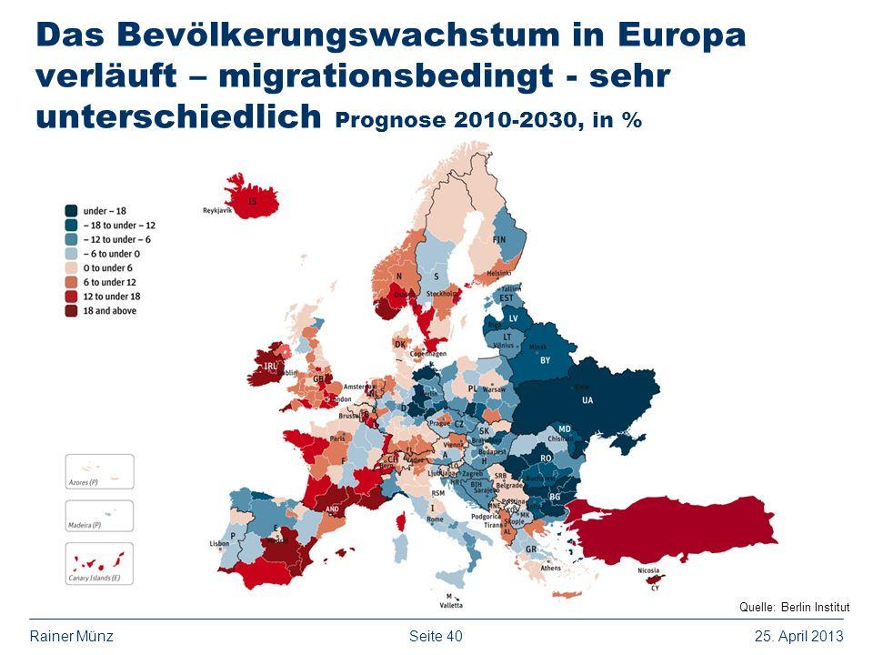 Seite 4025. April 2013Rainer Münz an Das Bevölkerungswachstum in Europa verläuft – migrationsbedingt - sehr unterschiedlich Prognose 2010-2030, in % Q