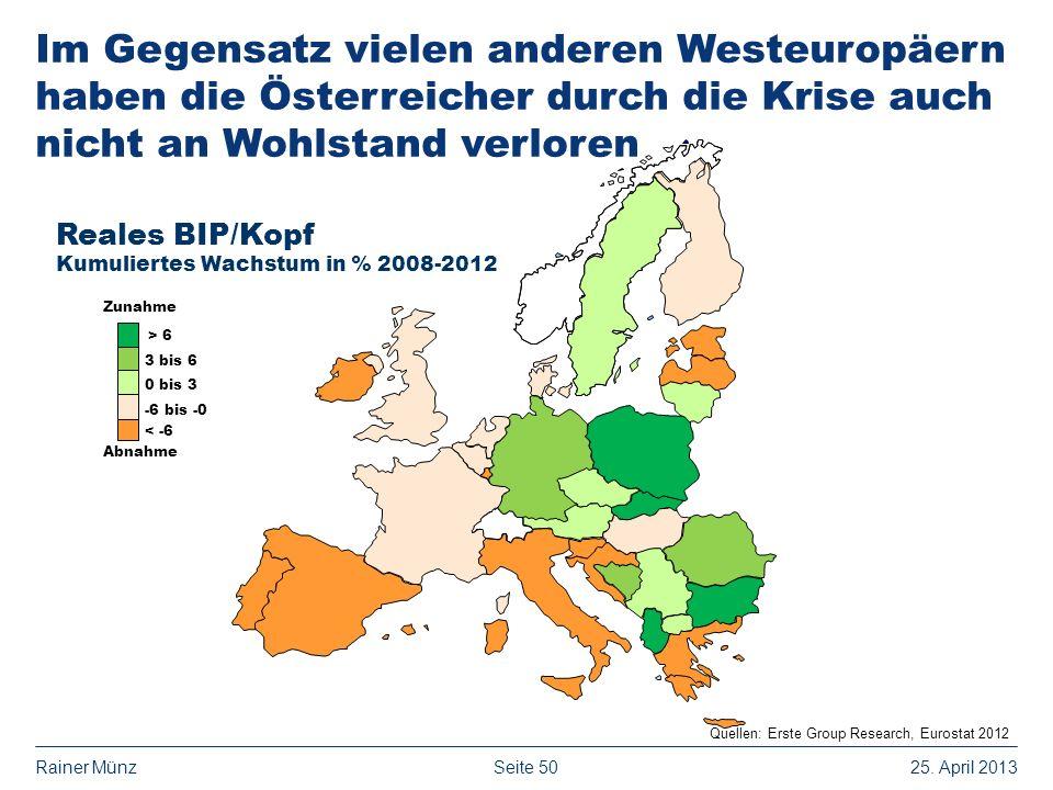 Seite 5025. April 2013Rainer Münz Reales BIP/Kopf Kumuliertes Wachstum in % 2008-2012 Im Gegensatz vielen anderen Westeuropäern haben die Österreicher