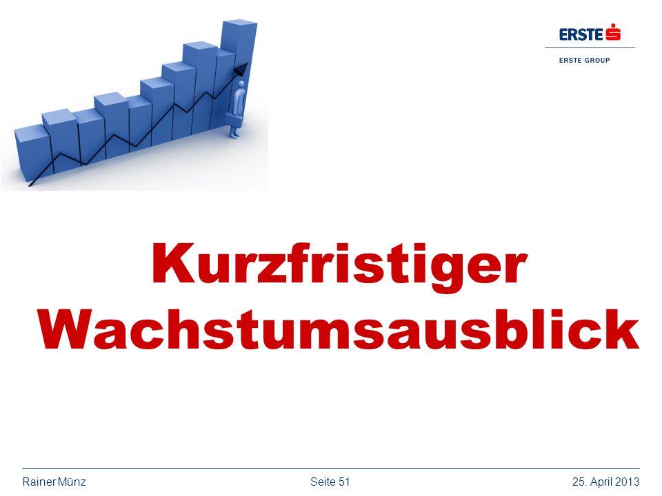 Seite 5125. April 2013Rainer Münz Kurzfristiger Wachstumsausblick
