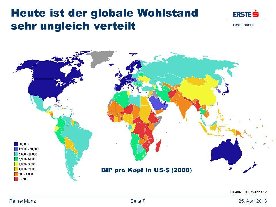 Seite 725. April 2013Rainer Münz Quelle: UN, Weltbank Heute ist der globale Wohlstand sehr ungleich verteilt BIP pro Kopf in US-$ (2008)