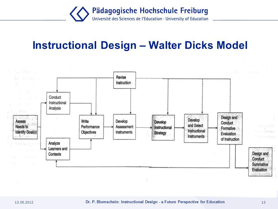13.05.201213 Dr. P. Blumschein: Instructional Design - a Future Perspective for Education Instructional Design – Walter Dicks Model