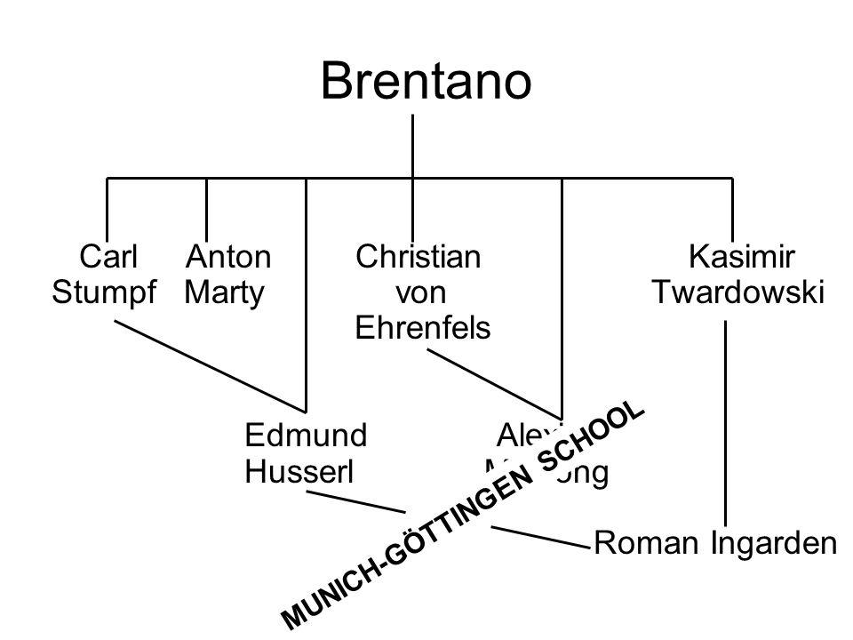 Brentano Carl Anton Christian Kasimir Stumpf Marty von Twardowski Ehrenfels Edmund Alexius Husserl Meinong Roman Ingarden MUNICH-GÖTTINGEN SCHOOL