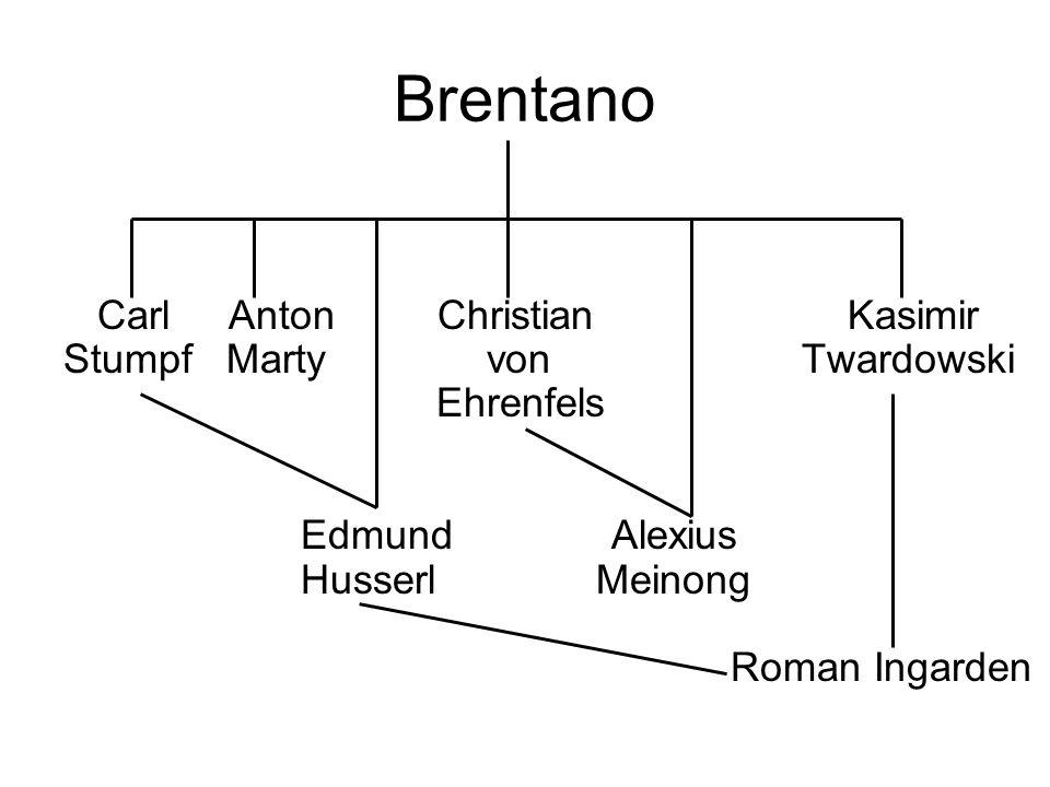 Brentano Carl Anton Christian Kasimir Stumpf Marty von Twardowski Ehrenfels Edmund Alexius Husserl Meinong Roman Ingarden