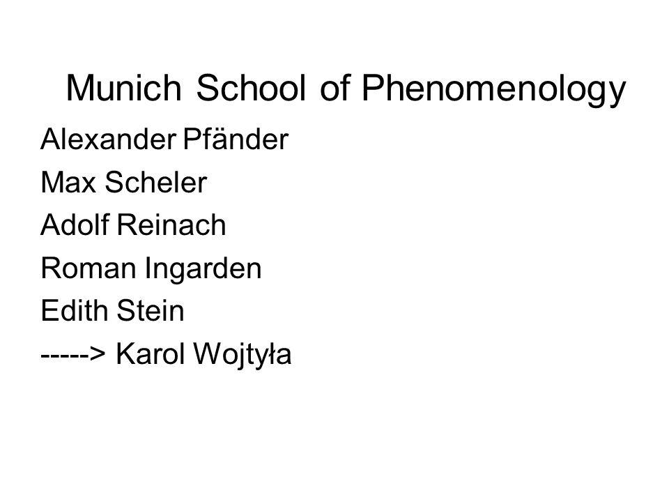 Munich School of Phenomenology Alexander Pfänder Max Scheler Adolf Reinach Roman Ingarden Edith Stein -----> Karol Wojtyła