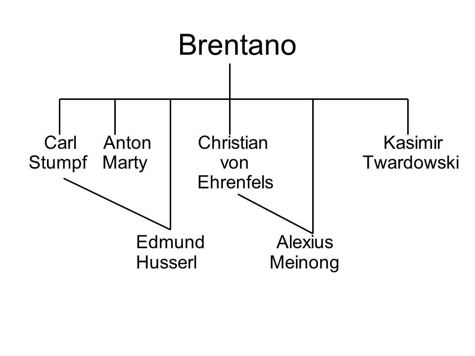 Brentano Carl Anton Christian Kasimir Stumpf Marty von Twardowski Ehrenfels Edmund Alexius Husserl Meinong Freud Masaryk Rudolf Steiner